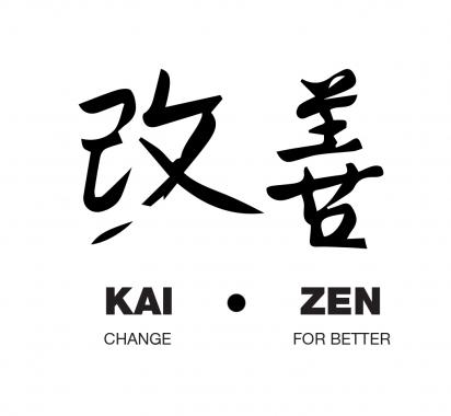 Implementação do Kaizen